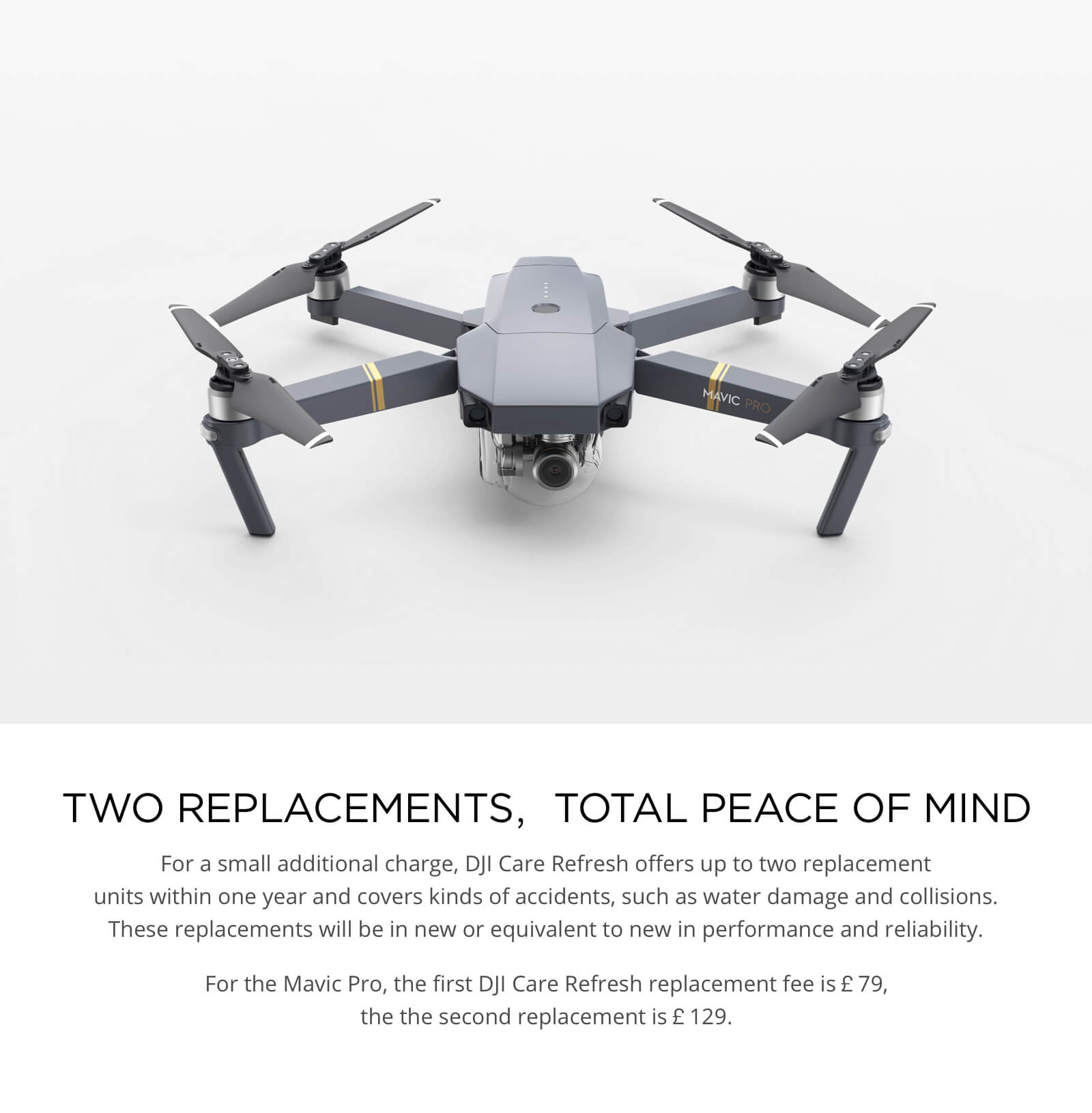 04Two%20Replacements%uFF0CTotal%20Peace%20of%20mind%20mavic%20pro.jpg