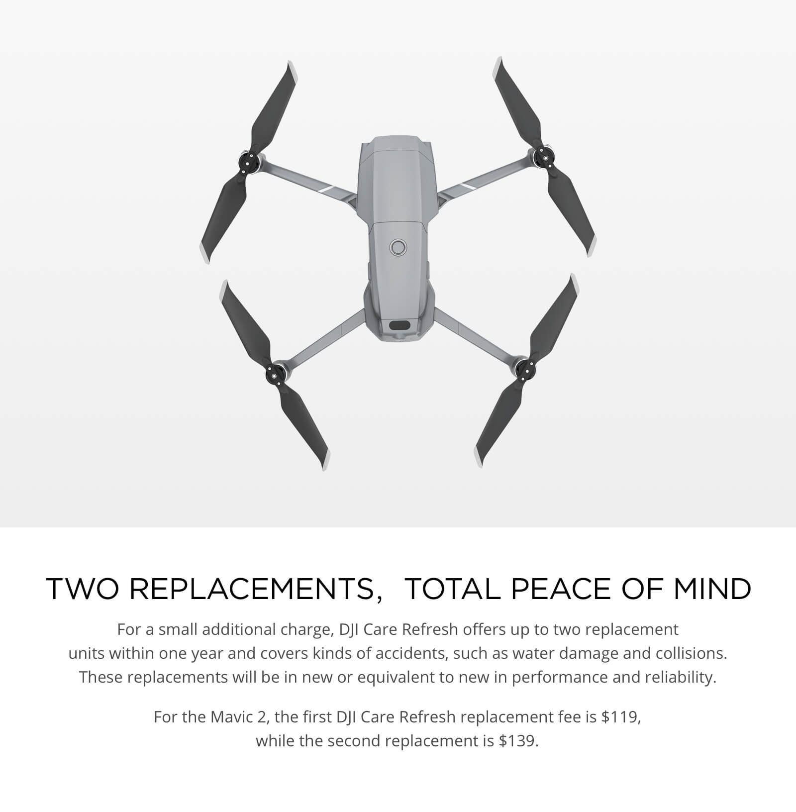 DJI Care Refresh Replacement Fees Mavic 2