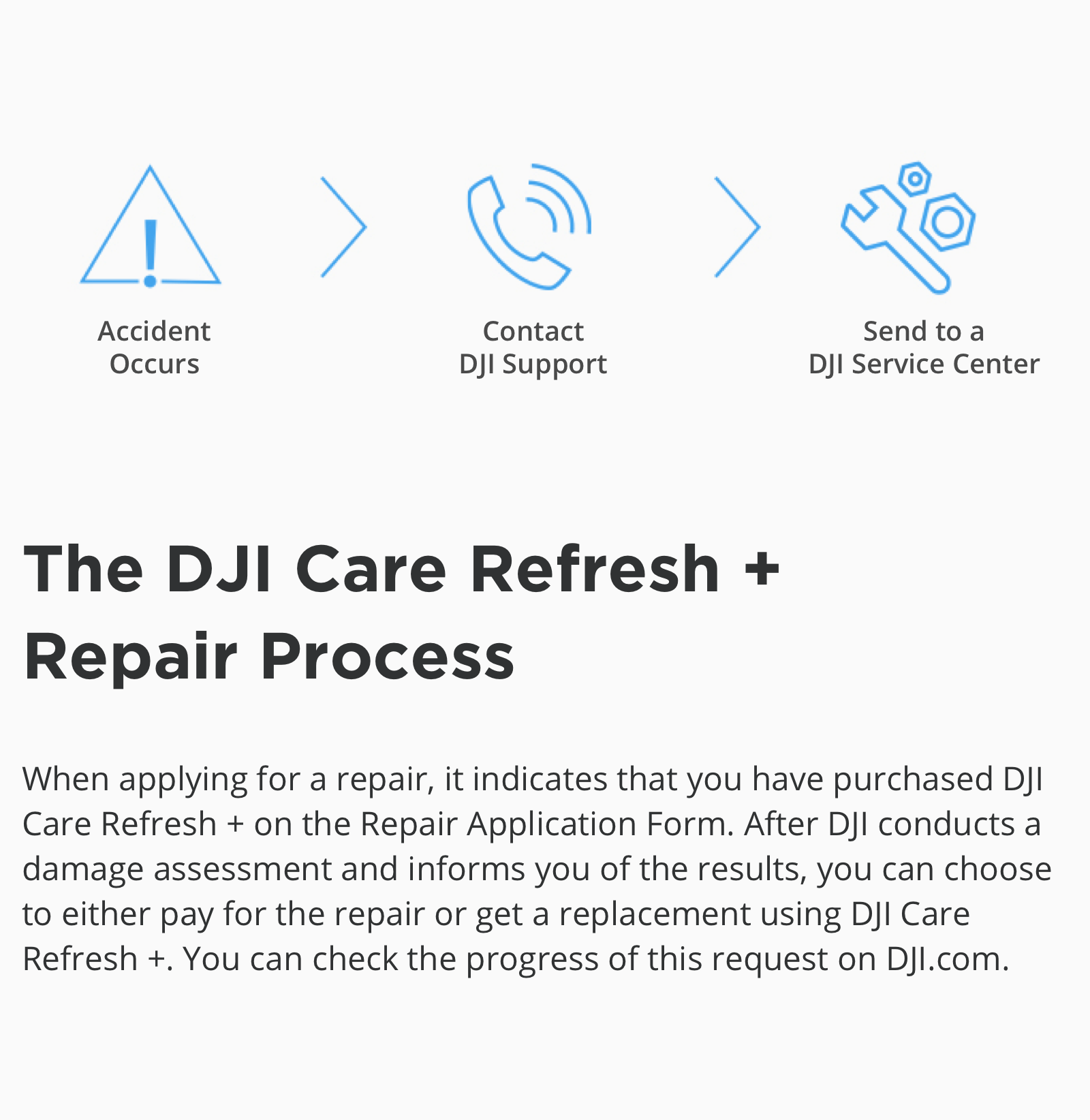 %u30109%u3011repair%20process-en.png